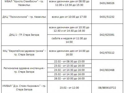 РЗИ даде графика за ваксиниране и кабинетите в Стара Загора и областта